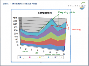 compound-metric-the-efforts